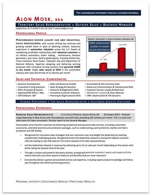 Automotive Sales Executive Resume